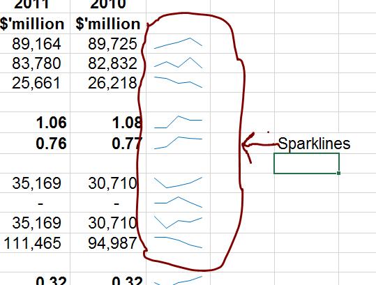 sparklines final 2