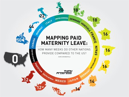 materity leave country